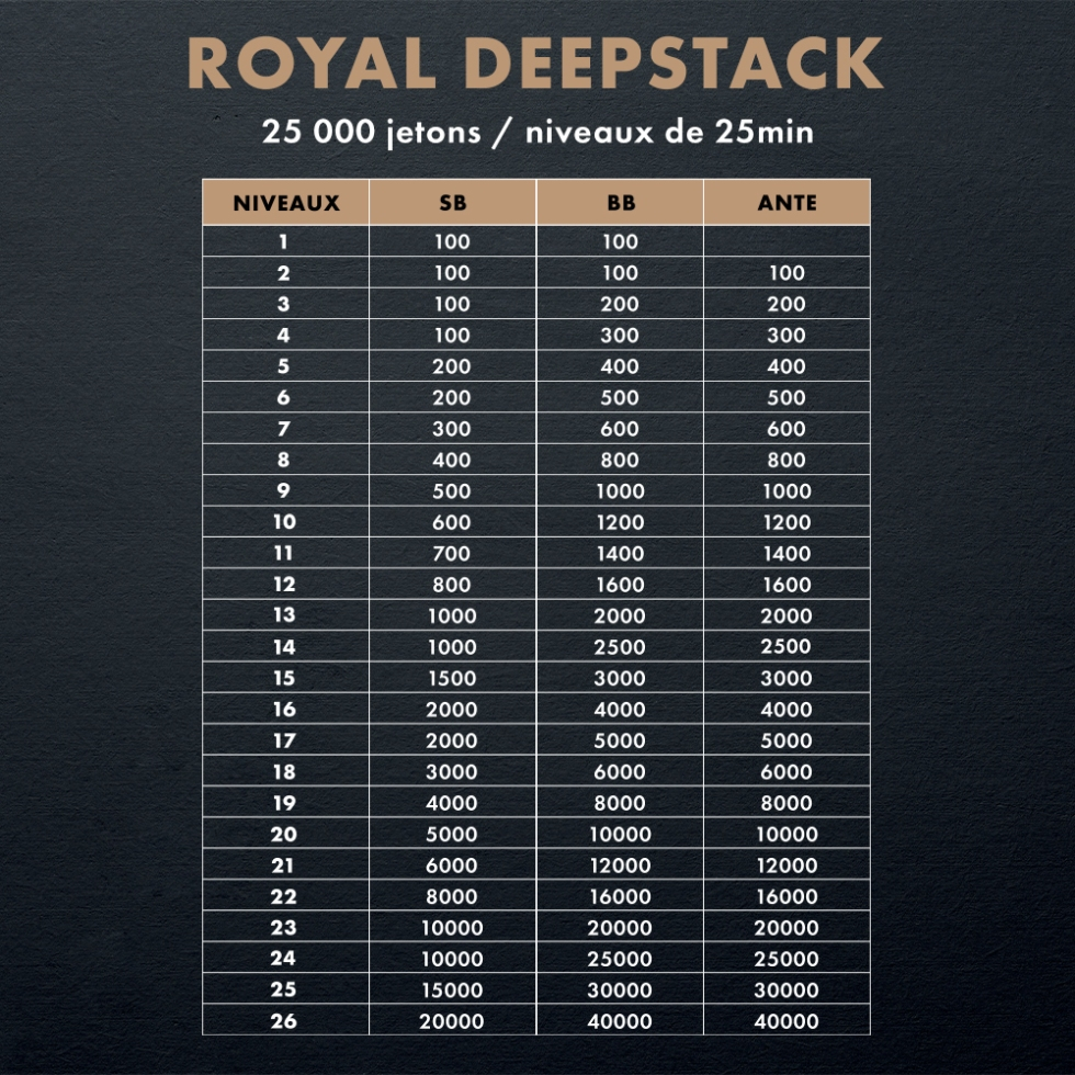 FB1 Royal Deepstack
